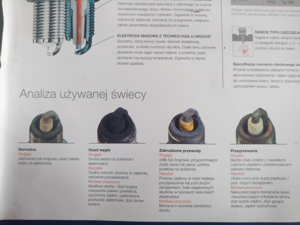 Besthol - naprawa mechaniczna, wymiana świec zapłonowych. Mechanika samochodowa Warszawa, elektryka i elektronika samochodowa, warsztat samochodowy